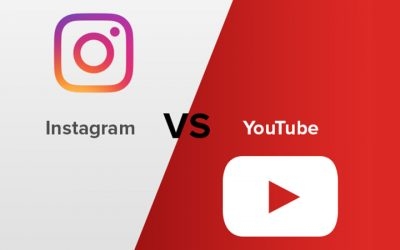 IGTV vs Youtube: Where Will Video Creators Go? | Your Charisma