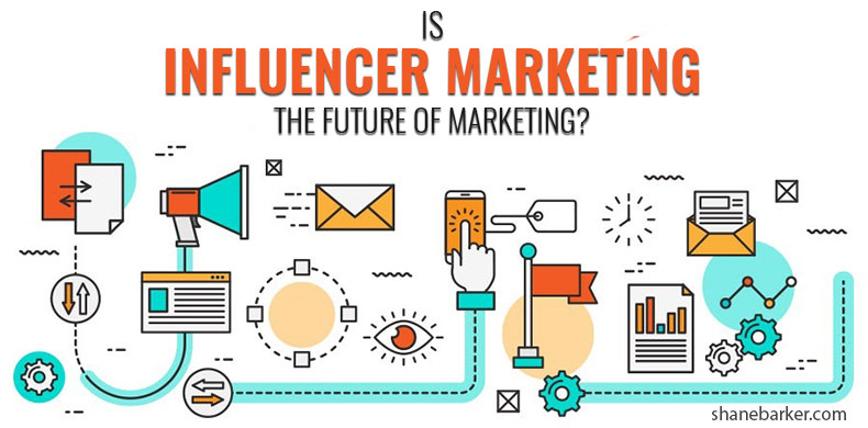 What is Influencer Marketing? | Your Charisma