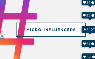 What are Micro Influencers & How to Use them to Scale Your Business?