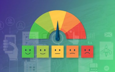 Sentiment Analysis | Are People Talking About Your Business?